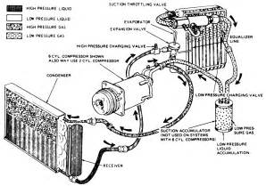 ford air conditioning schematics ford free engine image