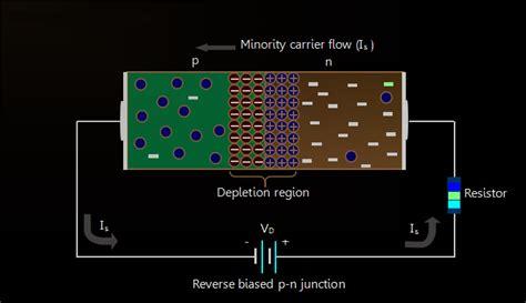 semiconductor diode detector semiconductor diode basis forward bias bias