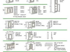 kitchen craft cabinet sizes helpful kitchen cabinet dimensions standard for daily use