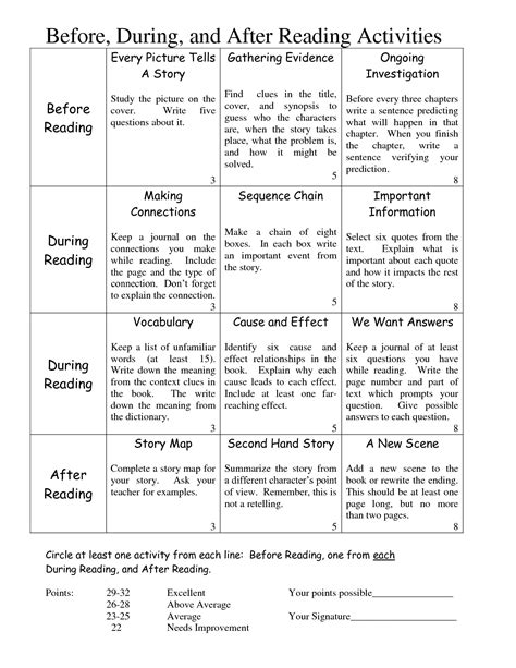 Active Reading Worksheets by 11 Best Images Of Active Reading Worksheet Reading