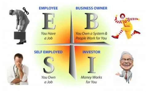 Stay At Home Design Jobs by Where Are You In The Esbi Quadrant Millionaire Acts