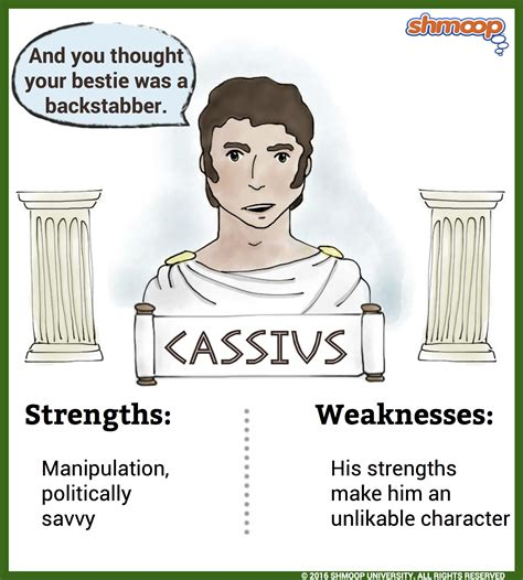 theme quotes in julius caesar cassius in julius caesar chart