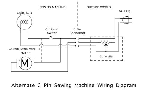 kenmore sewing machine wiring diagram kenmore sewing