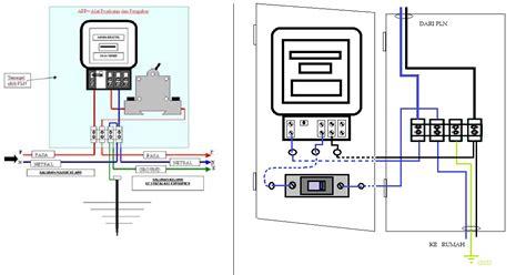 Kabel Instalasi Listrik Instalasi Meteran Listrik Pln Walcome To Wayan Santika