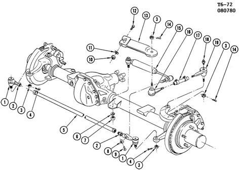 Is Jeep Part Of Gm 1999 Dodge Ram 1500 Steering Diagram 1999 Jeep Wrangler