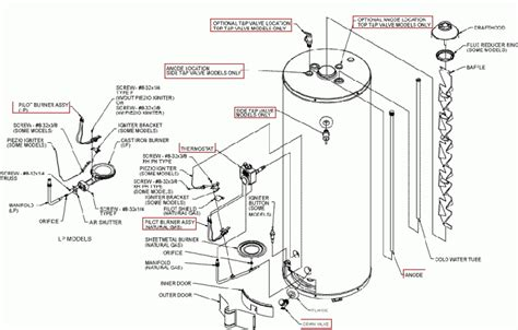 residential gas water heater exploded view in electric