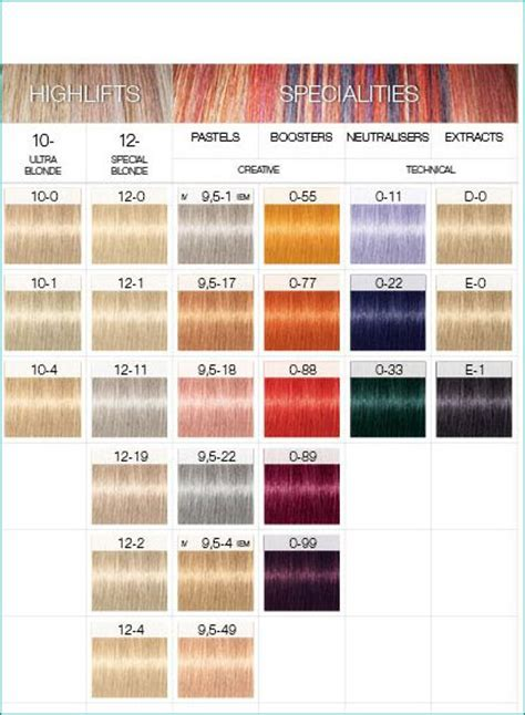 loreal hair color wheel killer strands hair clinic 08 01 2013 09 01 2013 my