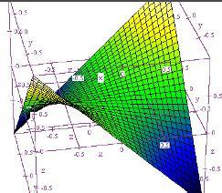 Ausgerechnet Mathematik Und Konkrete Kunst