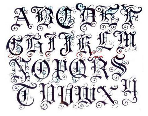 Exemple De Lettre Gothique Les 25 Meilleures Id 233 Es De La Cat 233 Gorie Alphabet Gothique Sur Calligraphie Gothique