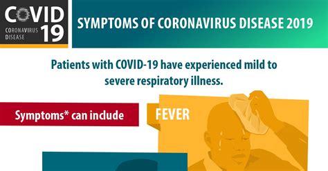 covid  symptoms  coronavirus disease