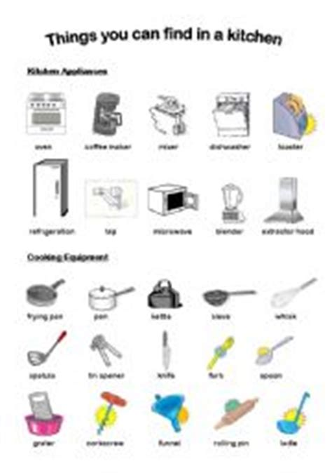 Things In The Kitchen Vocabulary by Things You Can Find In A Kitchen