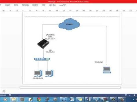 membuat vpn dengan mikrotik rb450g setup vpn server dengan mikrotik routerboard youtube