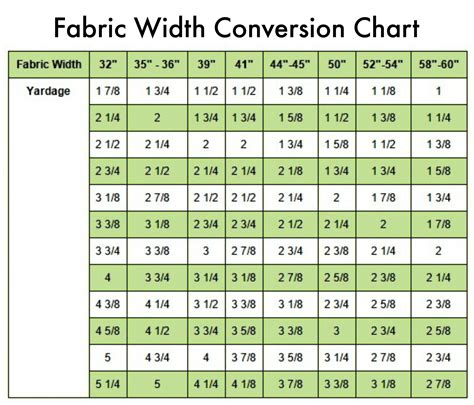 printable fabric conversion chart the beginner s guide how to shop for fabric curvy