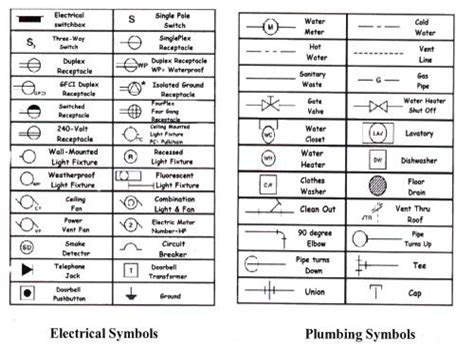 residential layout meaning image result for us standard electrical plan symbols cad