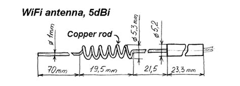 design  existing wi fi antennas