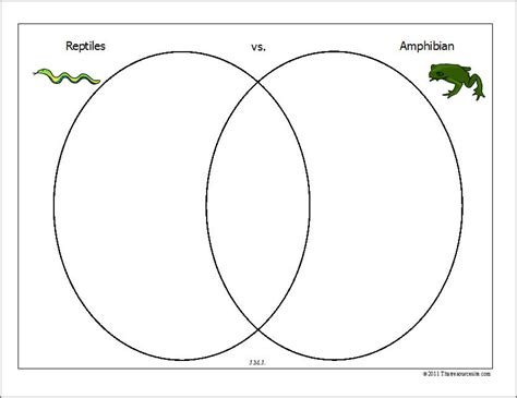 venn diagram of reptiles and hibians printable venn diagrams for homeschoolers featuring