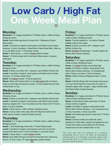 Carb Detox Meal Plan 17 best ideas about no carb meal plan on low