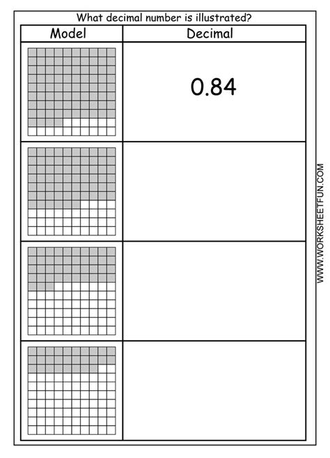 Math Models Worksheets by Model Decimal Printable Worksheets