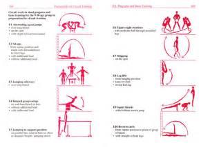 Interior Design Programs Canada sport books publisher
