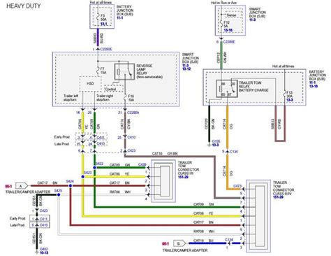 2001 f250 trailer brake controller wiring diagram wiring
