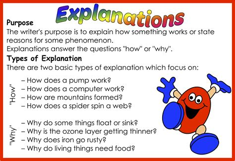 Seo Explanation 2 by Explanation Driverlayer Search Engine