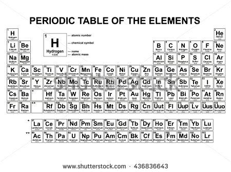 Periodic table with atomic mass and names 27 17812810815 periodic table elements vector illustration shows stock urtaz Image collections