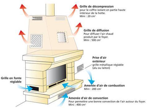 Schema Conduit Cheminee by Diffuser La Chaleur De La Chemin 233 E