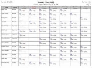 7 restaurant schedule template authorization letter