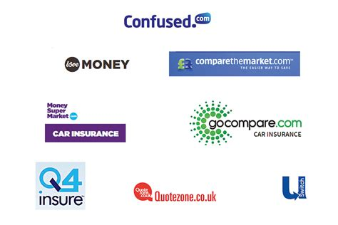 Compare Car Insurance 2 by Compare Car Insurance Best Comparison 2016 Auto