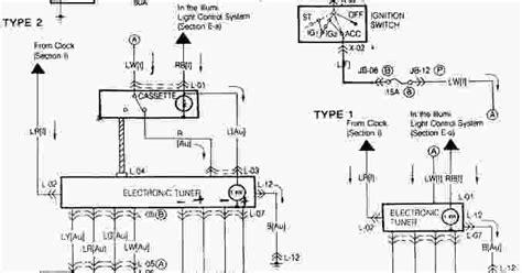 mazda  wiring diagram wiring diagram service manual