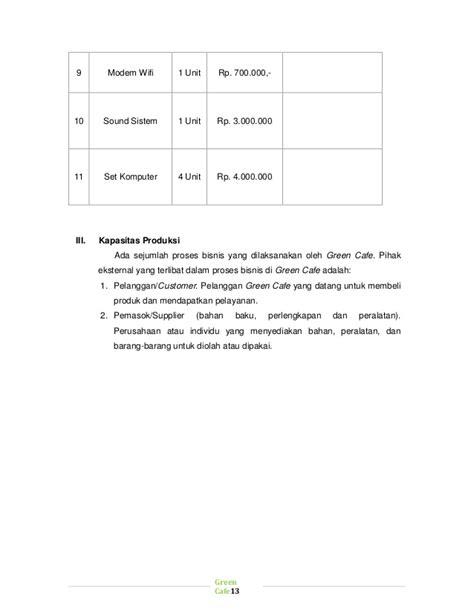 proposal membuat hotspot bob mckee februari 2012