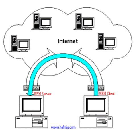 pengertian hybrid layout adalah pengertian vpn manfaat dan cara cerja vpn domarku web