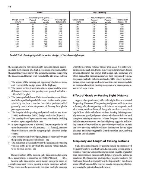 aashto clear zone table aashto sight distance standards pictures to pin on