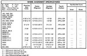 Truck Wheel Alignment Specifications 2010 Mercedes C300 Alignment Specs