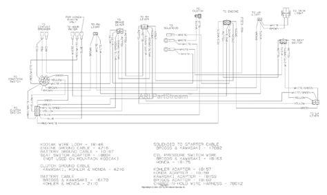 dixon kodiak   parts diagram  wiring