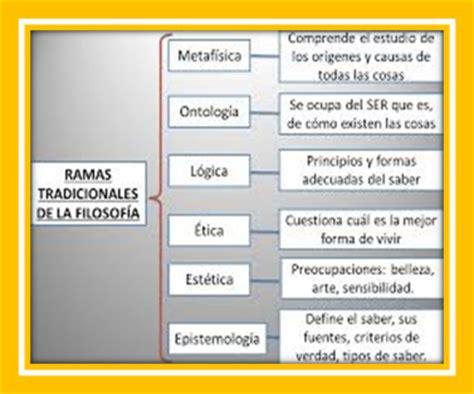 preguntas filosoficas gnoseologia etica y valores 1