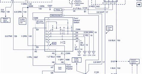 96 gmc suburban c1500 fuse box 96 ford contour fuse box wiring diagram elsalvadorla 1994 chevy c1500 fuse box wiring schematic autos post