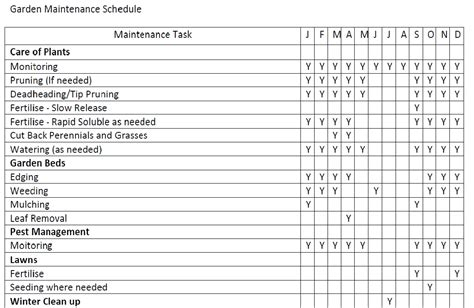 Plant Maintenance Schedule Template Excel Planner Template Free Monthly Maintenance Schedule Template