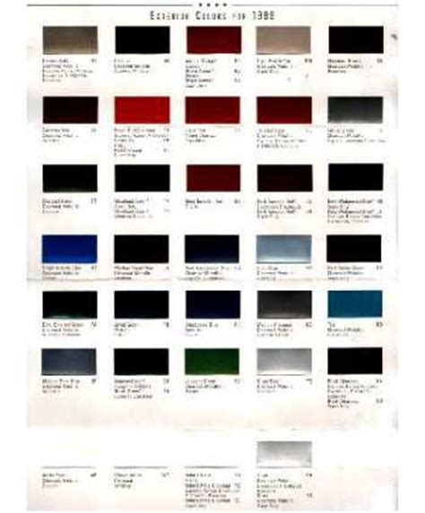 1999 ford truck paint chips