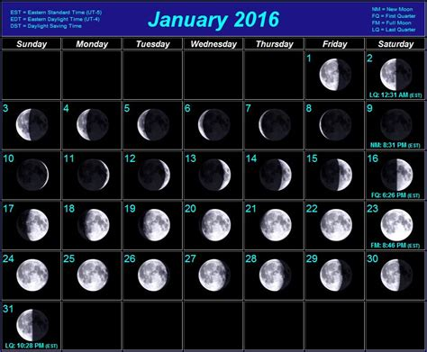 printable calendar 2016 with moon phases image gallery lunar calendar march 2016