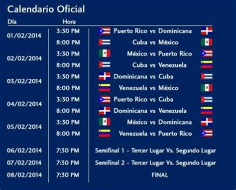 Serie Q Calendario Resultado Primer Juego M 233 Xico Contra Cuba Todos