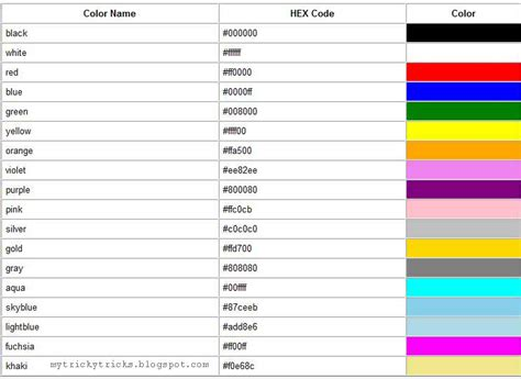 Html Color Codes For Web Pages Coloring Pages For Free Color Code In Web Pages