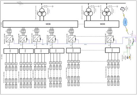 solar single line diagram image result for solar pv power plant single line diagram