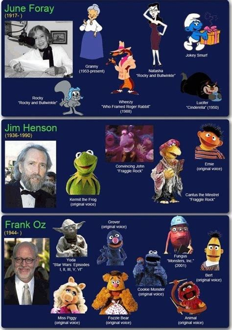 actor cartoon voices voice actors and their characters aci25