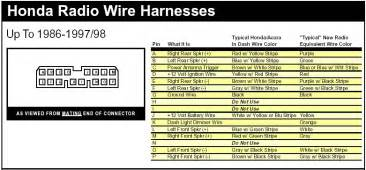collection honda civic stereo wiring diagram pictures wire