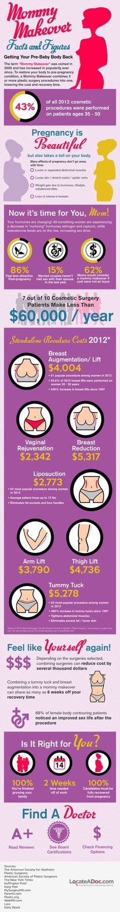 7 Interesting Facts About Cosmetic Surgery by I Am Proud To Be The Physician In Houston To Use