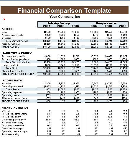 comparison report template excel financial comparison template microsoft excel templates