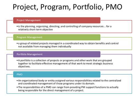 Strategic Management Mba Programs by Strategic Program Management