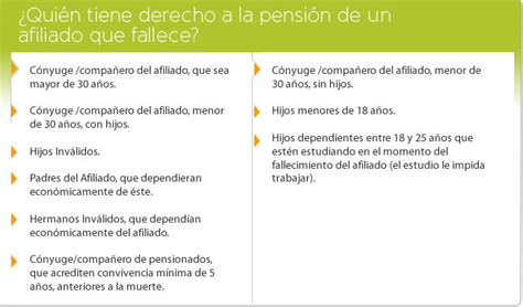 monto pension sso para sept 2016 requisitos para pension en 2016 requisitos para