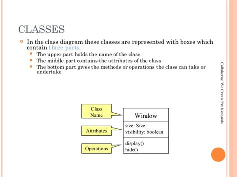 class diagram ppt presentation uml class diagram and packages ppt for dot net